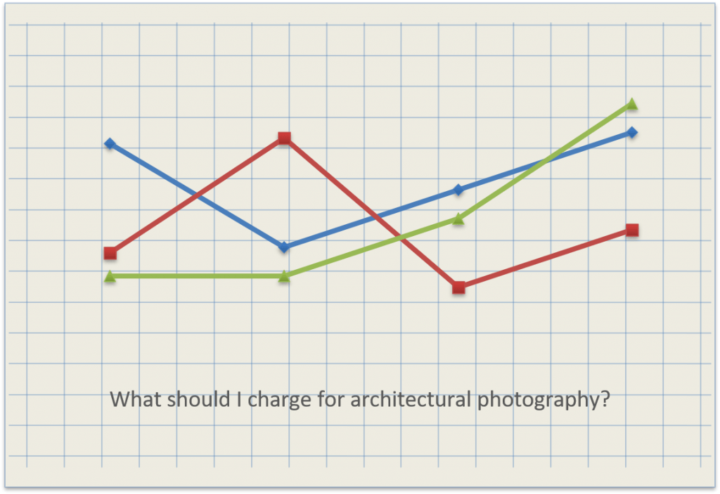 Image of spreadsheet to represent the question: What should I charge for architectural photography